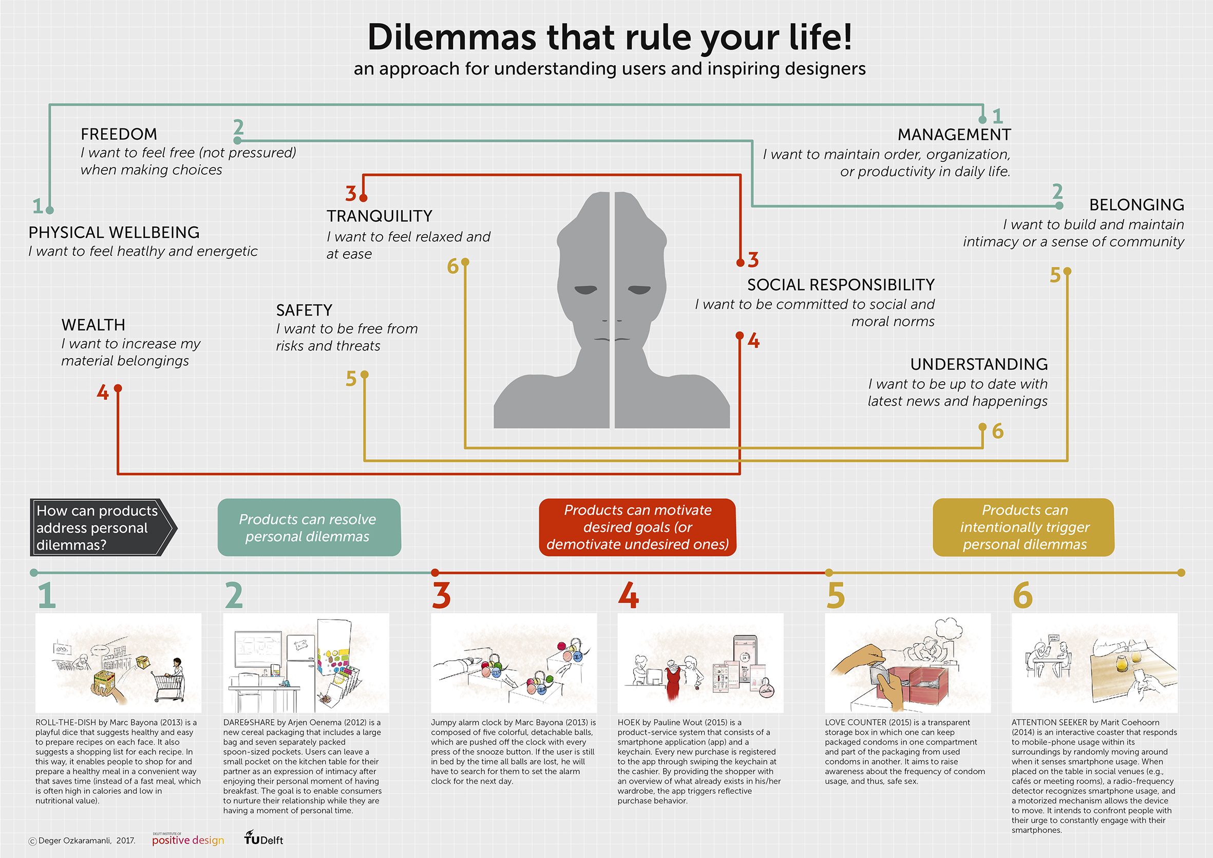 Dilemma Infographic.pdf